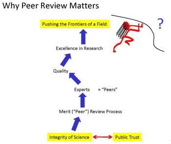 How to Write a Review Paper Biology Earth & Life Sciences